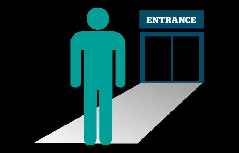 Primary Care access